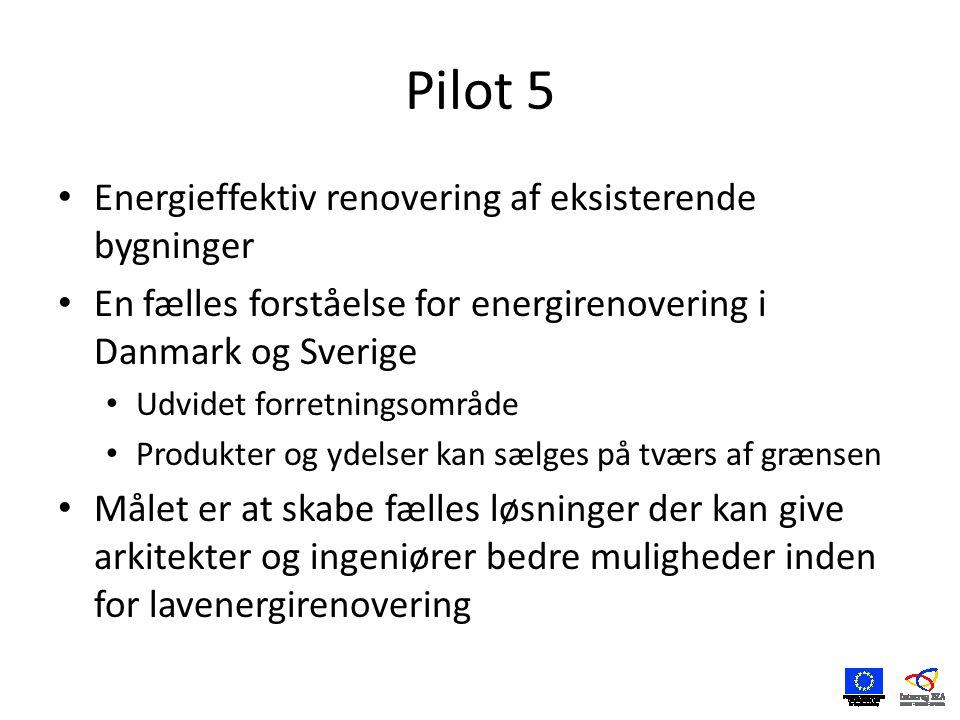 Pilot 5 • Energieffektiv renovering af eksisterende bygninger • En fælles forståelse for energirenovering i Danmark og Sverige • Udvidet forretningsområde • Produkter og ydelser kan sælges på tværs af grænsen • Målet er at skabe fælles løsninger der kan give arkitekter og ingeniører bedre muligheder inden for lavenergirenovering