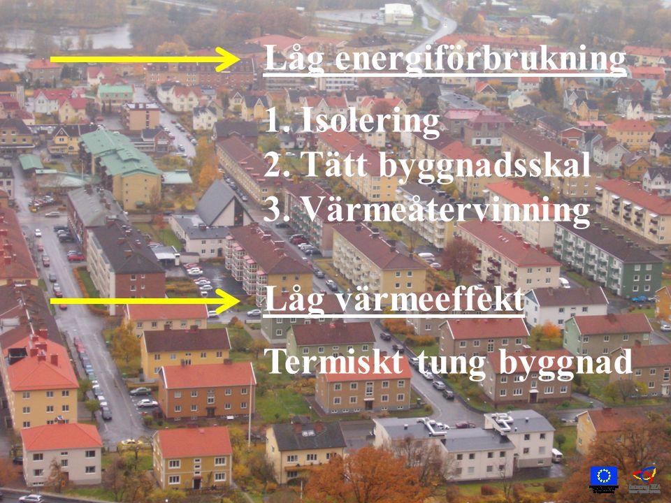 Låg energiförbrukning 1. Isolering 2. Tätt byggnadsskal 3.