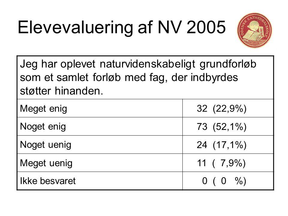 Elevevaluering af NV 2005 Jeg har oplevet naturvidenskabeligt grundforløb som et samlet forløb med fag, der indbyrdes støtter hinanden.