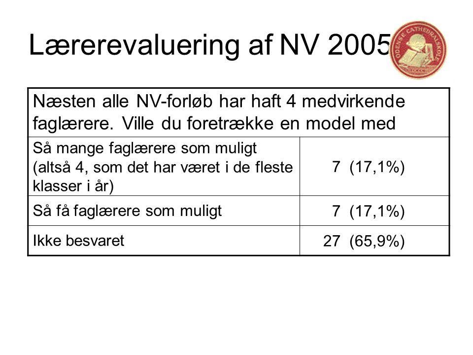 Lærerevaluering af NV 2005 Næsten alle NV-forløb har haft 4 medvirkende faglærere.