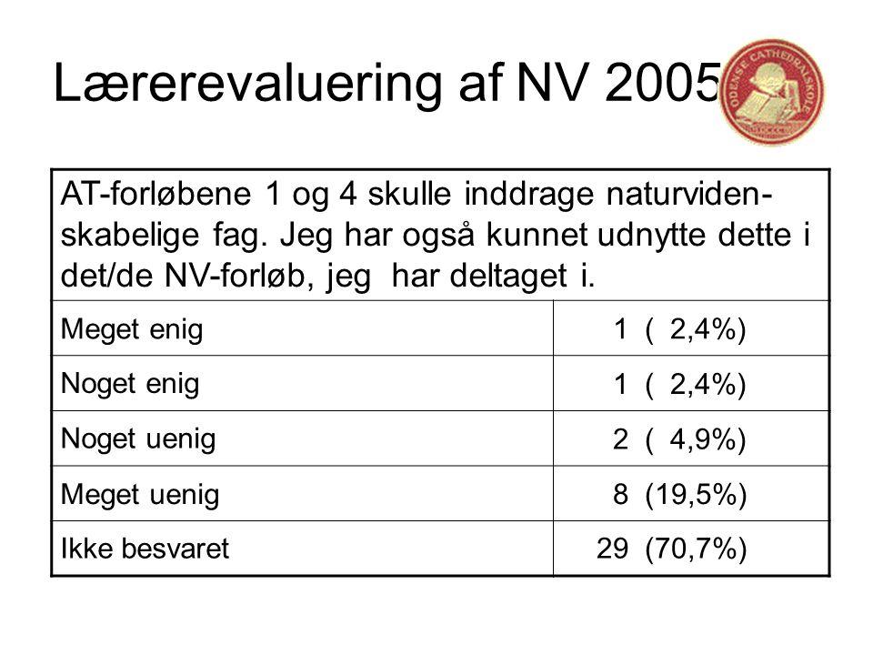 Lærerevaluering af NV 2005 AT-forløbene 1 og 4 skulle inddrage naturviden- skabelige fag.