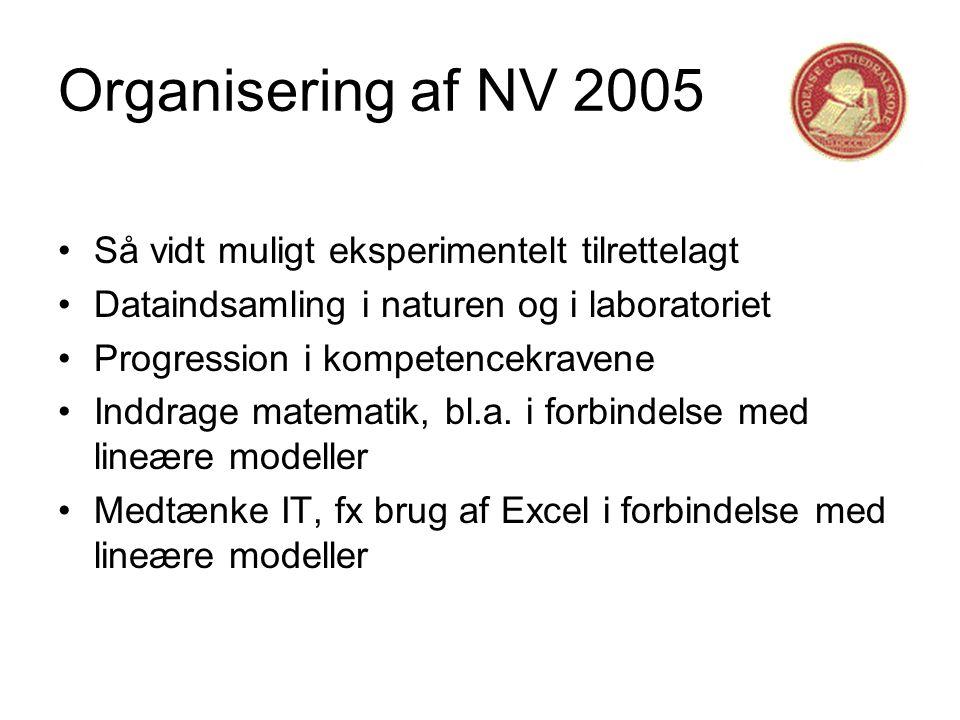 Organisering af NV 2005 •Så vidt muligt eksperimentelt tilrettelagt •Dataindsamling i naturen og i laboratoriet •Progression i kompetencekravene •Inddrage matematik, bl.a.