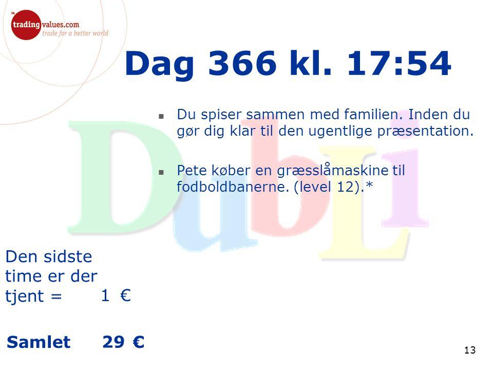 Den sidste time er der tjent = € Samlet € 13 Dag 366 kl.