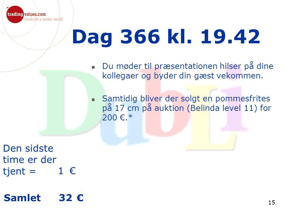 Den sidste time er der tjent = € Samlet € 15 Dag 366 kl.