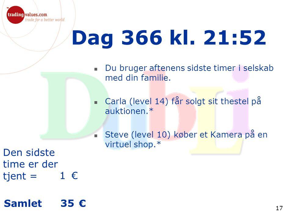 Den sidste time er der tjent = € Samlet € 17 Dag 366 kl.