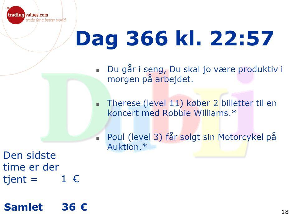 Den sidste time er der tjent = € Samlet € 18 Dag 366 kl.