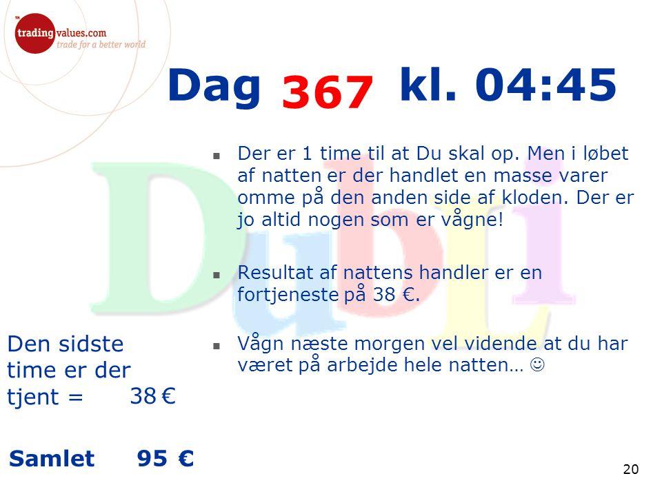 Den sidste time er der tjent = € Samlet € 20 Dag kl.