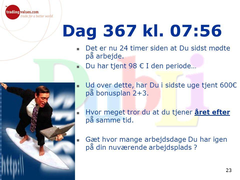 Den sidste time er der tjent = € Samlet € 23 Dag 367 kl.
