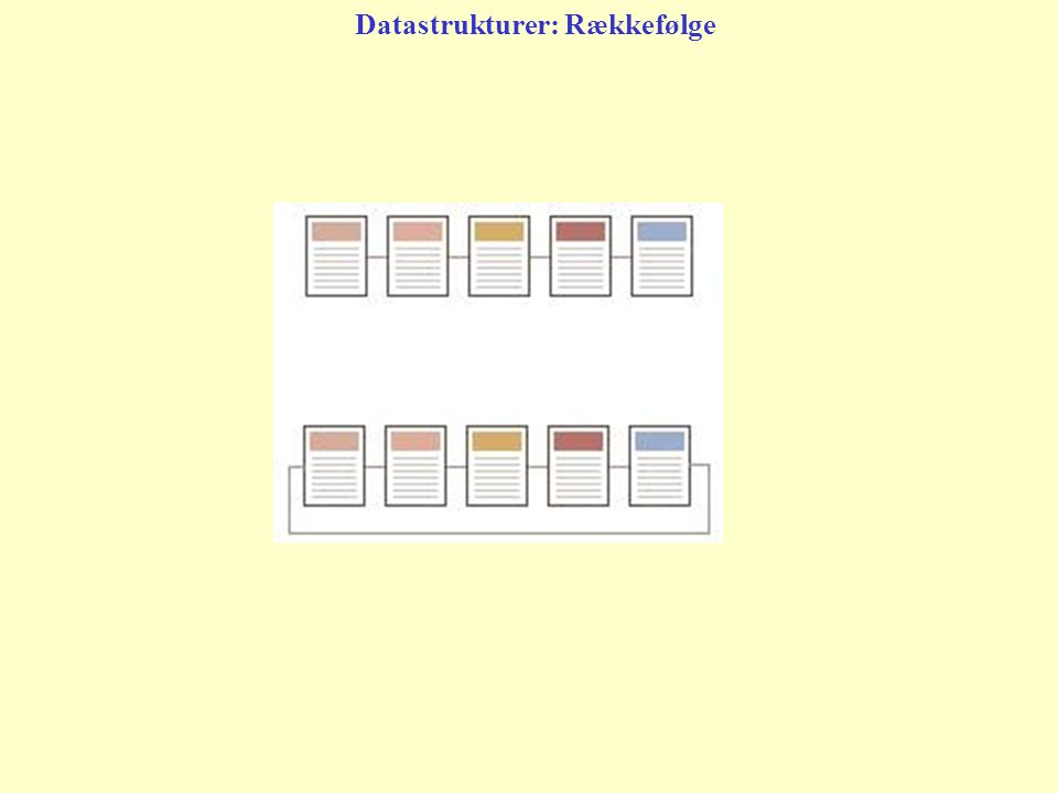 Datastrukturer: Rækkefølge