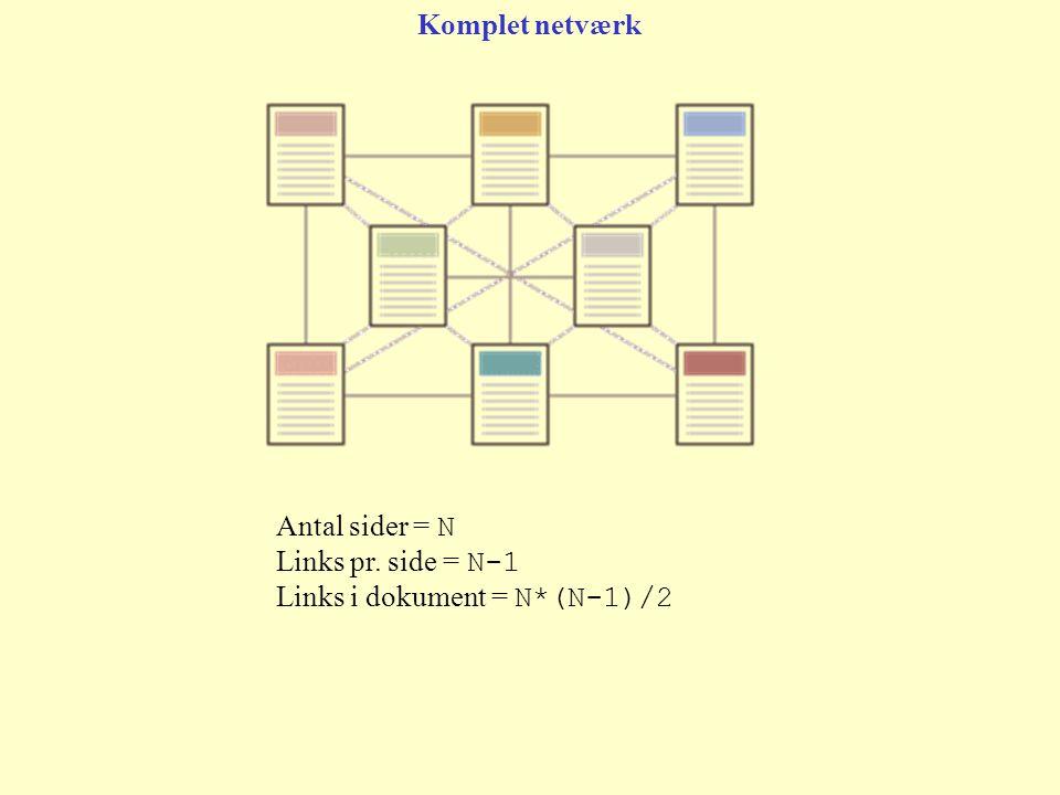 Antal sider = N Links pr. side = N-1 Links i dokument = N*(N-1)/2 Komplet netværk