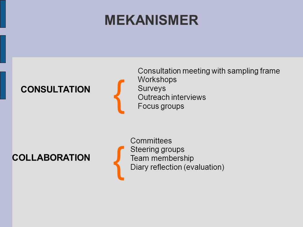 MEKANISMER } } CONSULTATION COLLABORATION Committees Steering groups Team membership Diary reflection (evaluation)‏ Consultation meeting with sampling frame Workshops Surveys Outreach interviews Focus groups
