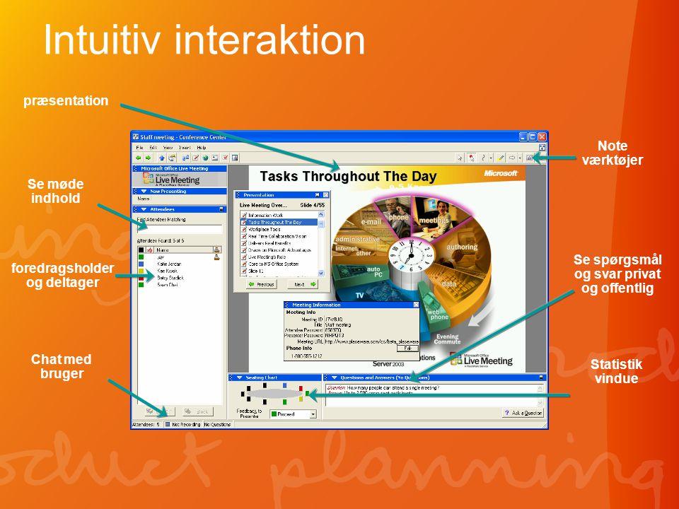 Intuitiv interaktion præsentation Se møde indhold foredragsholder og deltager Chat med bruger Se spørgsmål og svar privat og offentlig Statistik vindue Note værktøjer