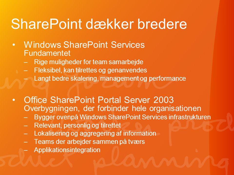 SharePoint dækker bredere •Windows SharePoint Services Fundamentet –Rige muligheder for team samarbejde –Fleksibel, kan tilrettes og genanvendes –Langt bedre skalering, management og performance •Office SharePoint Portal Server 2003 Overbygningen, der forbinder hele organisationen –Bygger ovenpå Windows SharePoint Services infrastrukturen –Relevant, personlig og tilrettet –Lokalisering og aggregering af information –Teams der arbejder sammen på tværs –Applikationsintegration
