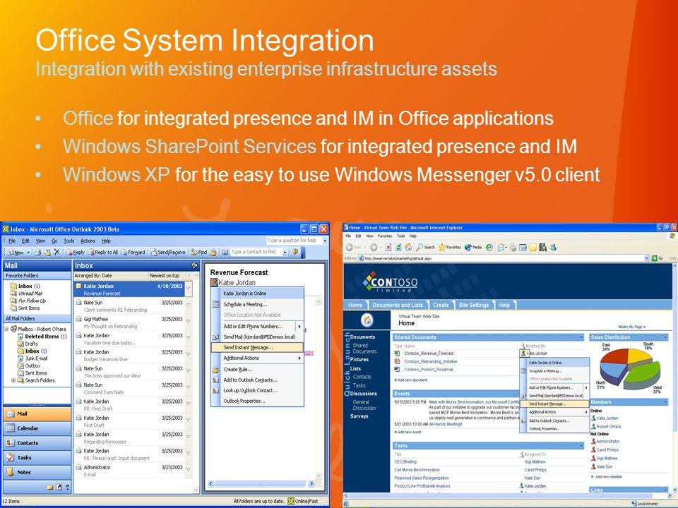 Office System Integration Integration with existing enterprise infrastructure assets •Office for integrated presence and IM in Office applications •Windows SharePoint Services for integrated presence and IM •Windows XP for the easy to use Windows Messenger v5.0 client