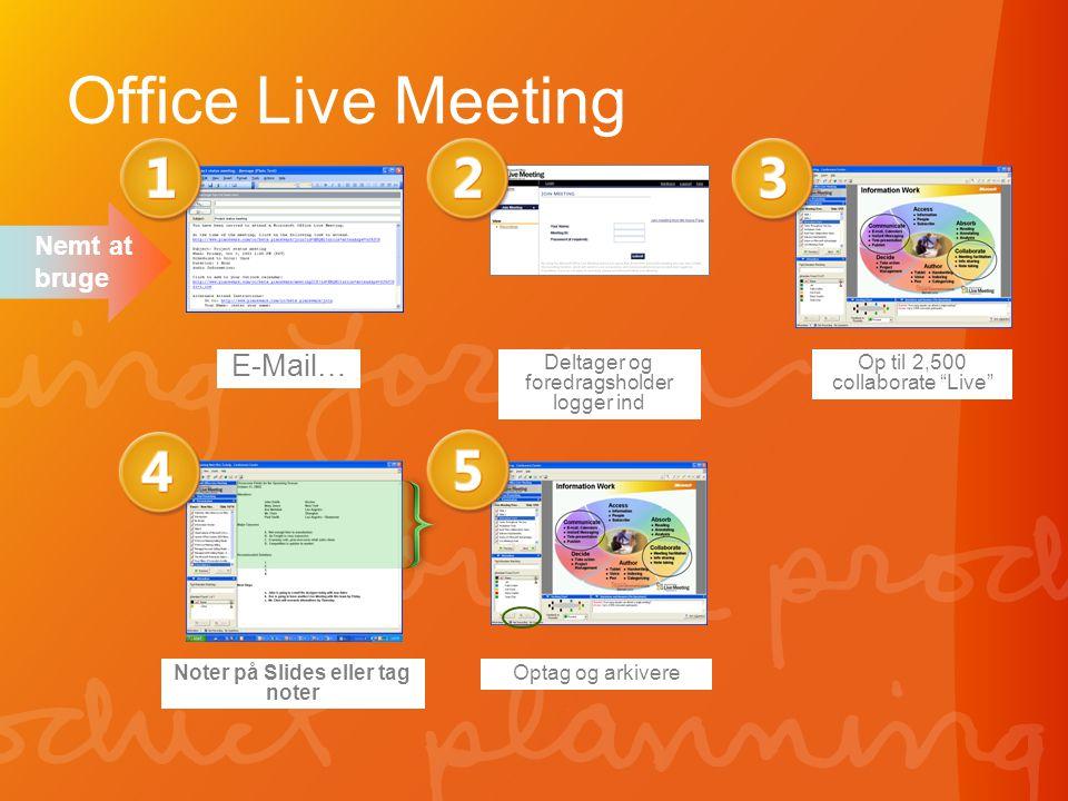 Office Live Meeting E-Mail… Deltager og foredragsholder logger ind Noter på Slides eller tag noter Optag og arkivere Op til 2,500 collaborate Live Nemt at bruge