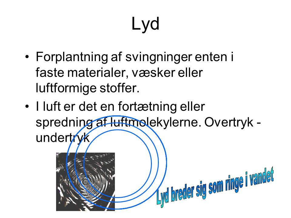 Lyd •Forplantning af svingninger enten i faste materialer, væsker eller luftformige stoffer. •I luft er det en fortætning eller spredning af luftmolek