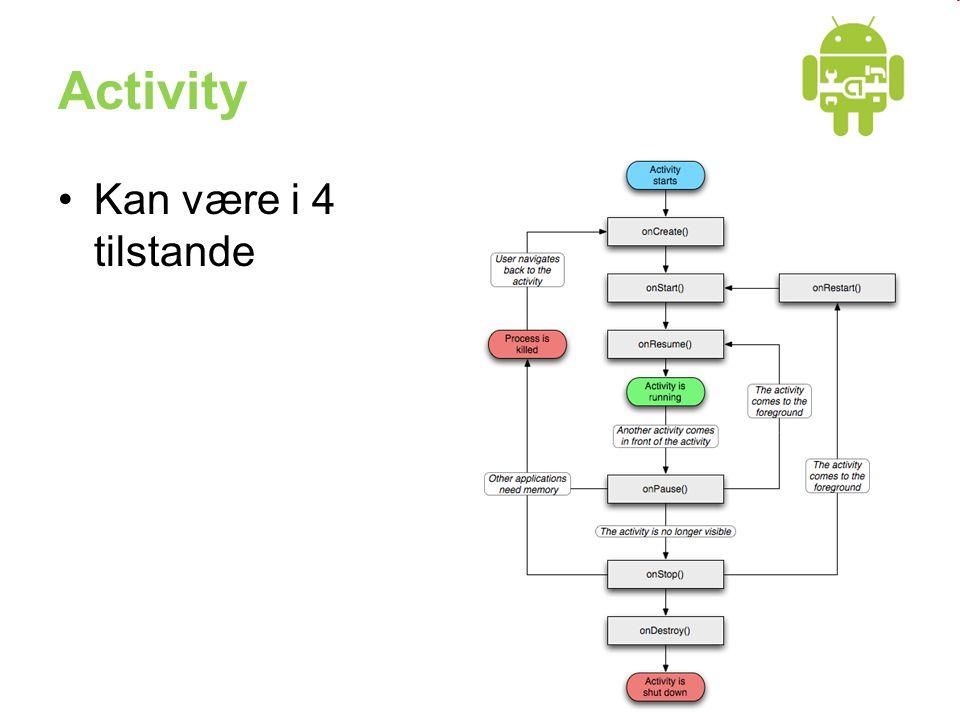Activity •Kan være i 4 tilstande