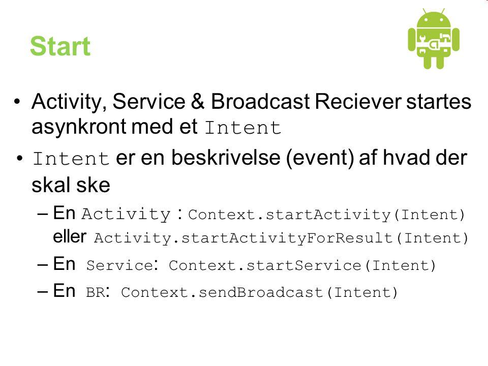 Start •Activity, Service & Broadcast Reciever startes asynkront med et Intent •Intent er en beskrivelse (event) af hvad der skal ske –En Activity : Context.startActivity(Intent) eller Activity.startActivityForResult(Intent) –En Service : Context.startService(Intent) –En BR : Context.sendBroadcast(Intent)