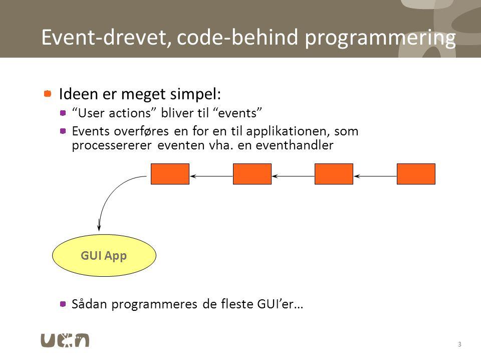 Event-drevet, code-behind programmering Ideen er meget simpel: User actions bliver til events Events overføres en for en til applikationen, som processererer eventen vha.