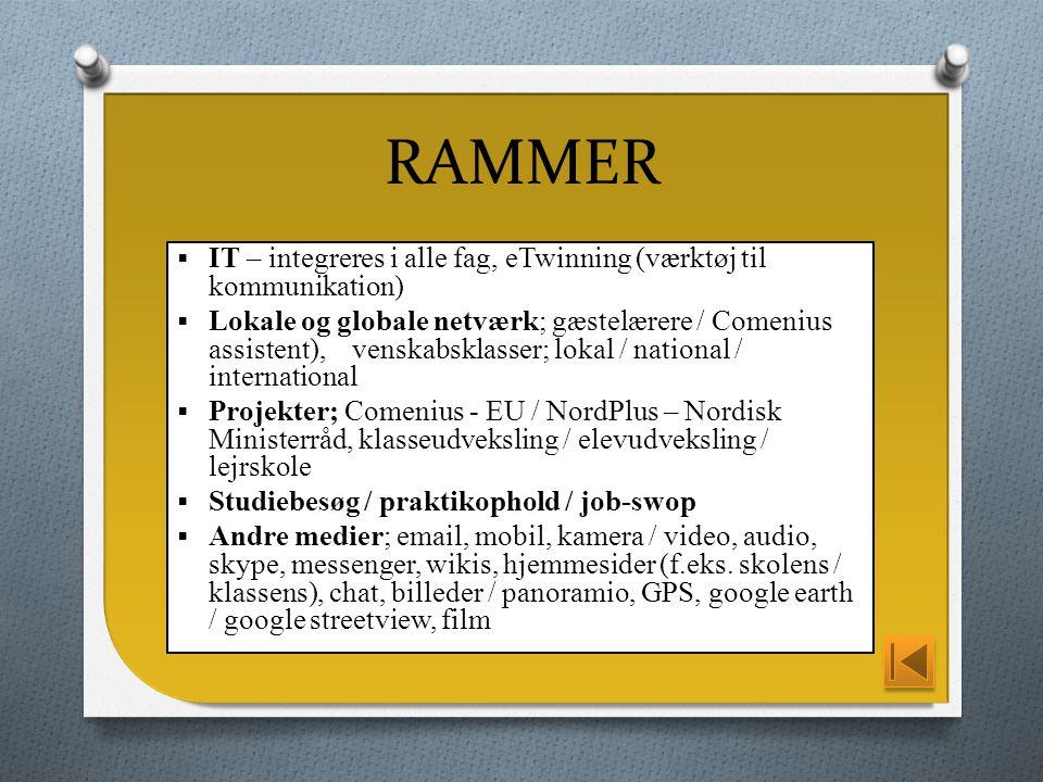 RAMMER  IT – integreres i alle fag, eTwinning (værktøj til kommunikation)  Lokale og globale netværk; gæstelærere / Comenius assistent), venskabsklasser; lokal / national / international  Projekter; Comenius - EU / NordPlus – Nordisk Ministerråd, klasseudveksling / elevudveksling / lejrskole  Studiebesøg / praktikophold / job-swop  Andre medier; email, mobil, kamera / video, audio, skype, messenger, wikis, hjemmesider (f.eks.