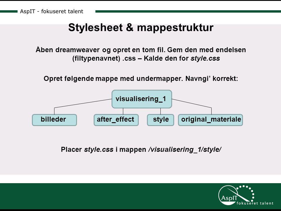 Stylesheet & mappestruktur Åben dreamweaver og opret en tom fil.