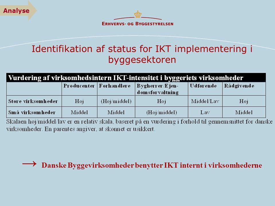 Identifikation af status for IKT implementering i byggesektoren → Danske Byggevirksomheder benytter IKT internt i virksomhederne Analyse