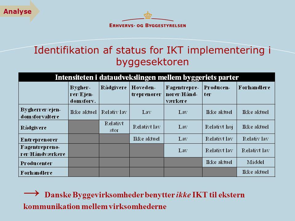→ Danske Byggevirksomheder benytter ikke IKT til ekstern kommunikation mellem virksomhederne Identifikation af status for IKT implementering i byggesektoren Analyse