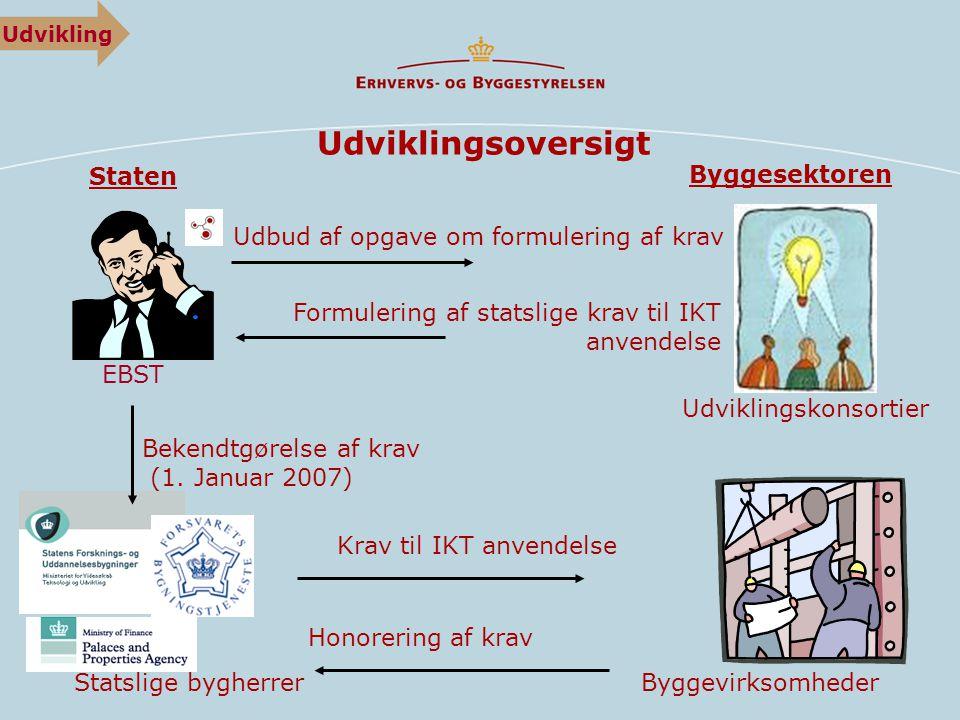 EBST Udviklingskonsortier Staten Byggesektoren Udbud af opgave om formulering af krav Formulering af statslige krav til IKT anvendelse Bekendtgørelse af krav (1.