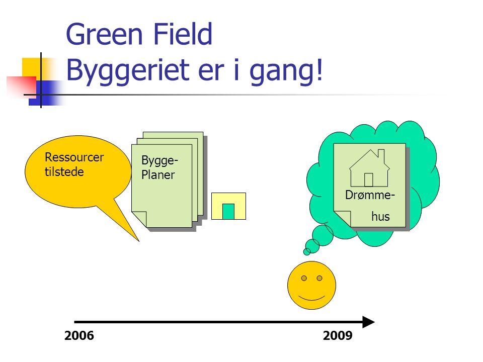 Green Field Byggeriet er i gang! Drømme- hus Ressourcer tilstede Bygge- Planer 20062009