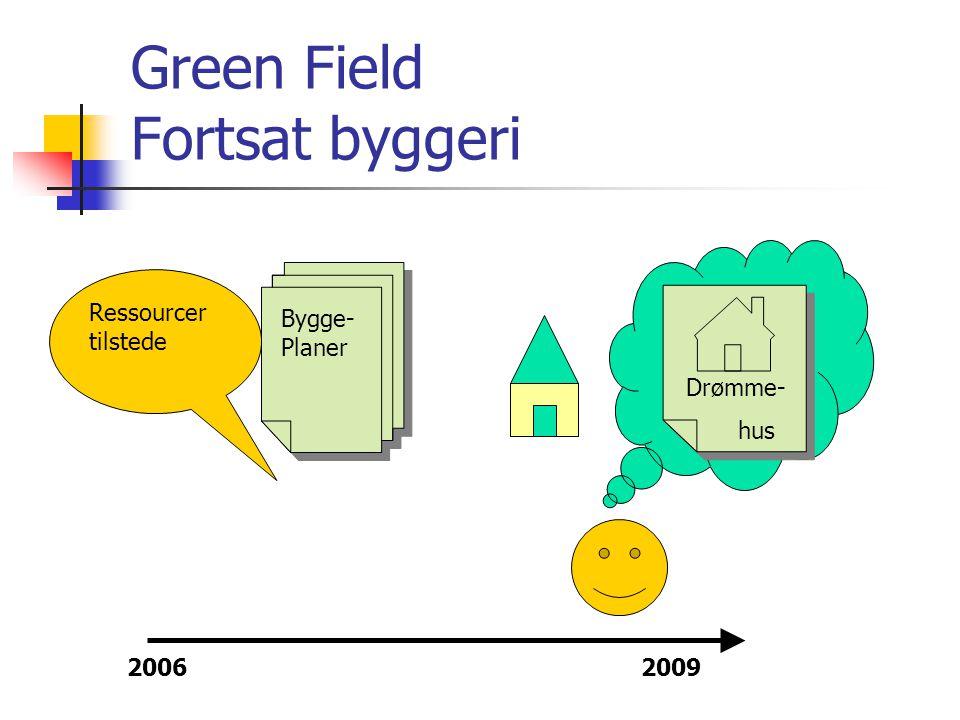 Green Field Fortsat byggeri Drømme- hus Ressourcer tilstede Bygge- Planer 20062009