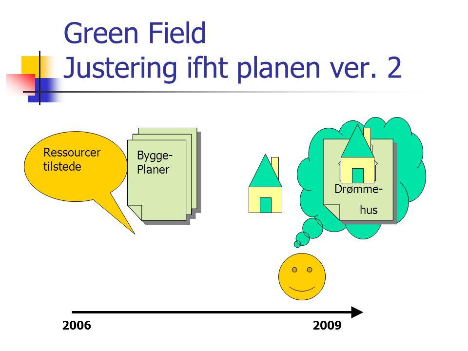 Green Field Justering ifht planen ver. 2 Drømme- hus Ressourcer tilstede Bygge- Planer 20062009