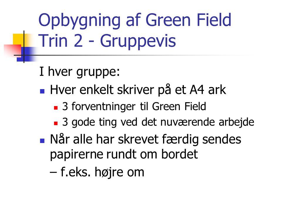 Opbygning af Green Field Trin 2 - Gruppevis I hver gruppe:  Hver enkelt skriver på et A4 ark  3 forventninger til Green Field  3 gode ting ved det nuværende arbejde  Når alle har skrevet færdig sendes papirerne rundt om bordet – f.eks.