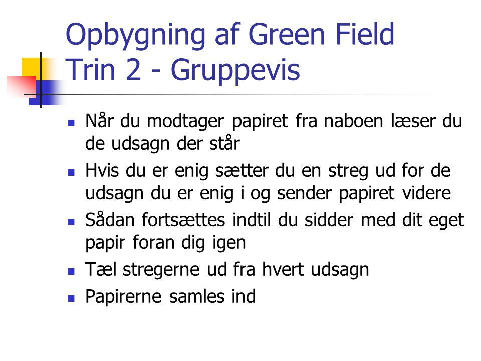 Opbygning af Green Field Trin 2 - Gruppevis  Når du modtager papiret fra naboen læser du de udsagn der står  Hvis du er enig sætter du en streg ud for de udsagn du er enig i og sender papiret videre  Sådan fortsættes indtil du sidder med dit eget papir foran dig igen  Tæl stregerne ud fra hvert udsagn  Papirerne samles ind