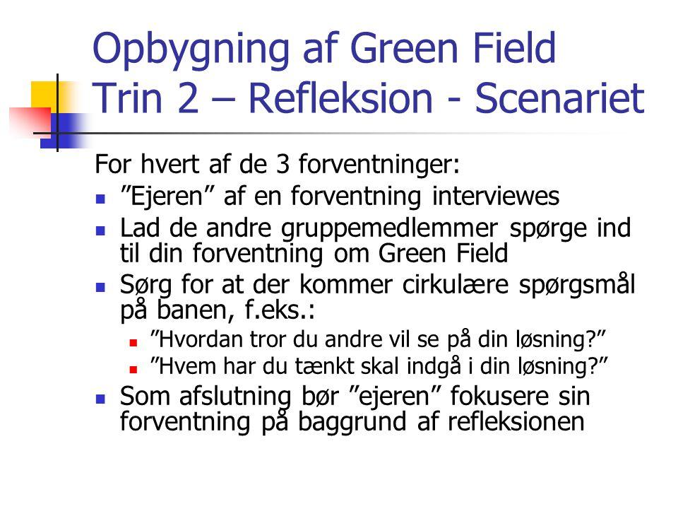Opbygning af Green Field Trin 2 – Refleksion - Scenariet For hvert af de 3 forventninger:  Ejeren af en forventning interviewes  Lad de andre gruppemedlemmer spørge ind til din forventning om Green Field  Sørg for at der kommer cirkulære spørgsmål på banen, f.eks.:  Hvordan tror du andre vil se på din løsning  Hvem har du tænkt skal indgå i din løsning  Som afslutning bør ejeren fokusere sin forventning på baggrund af refleksionen