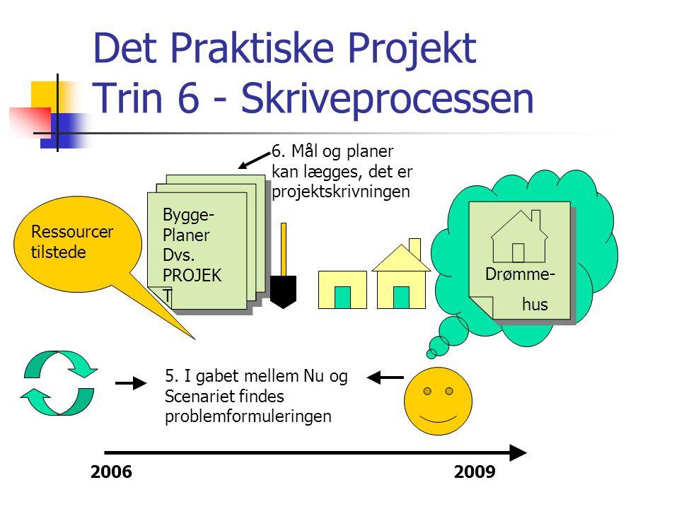 Det Praktiske Projekt Trin 6 - Skriveprocessen Drømme- hus Ressourcer tilstede Bygge- Planer Dvs.