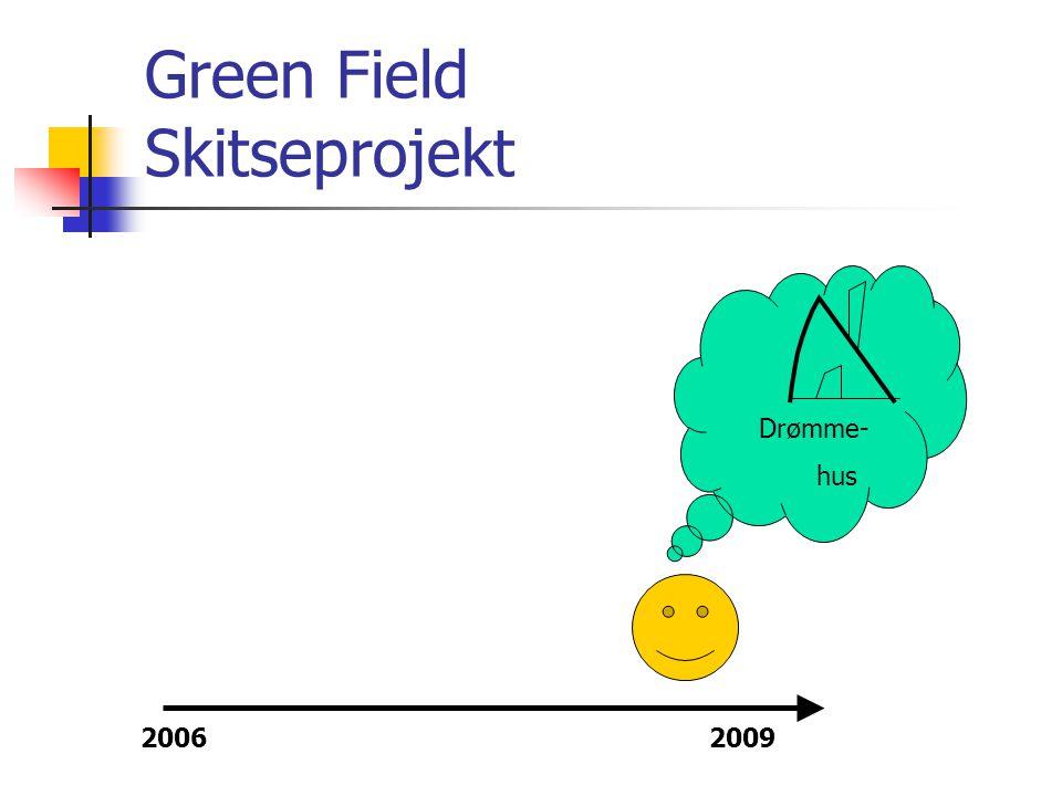 Green Field Skitseprojekt Drømme- hus 20062009