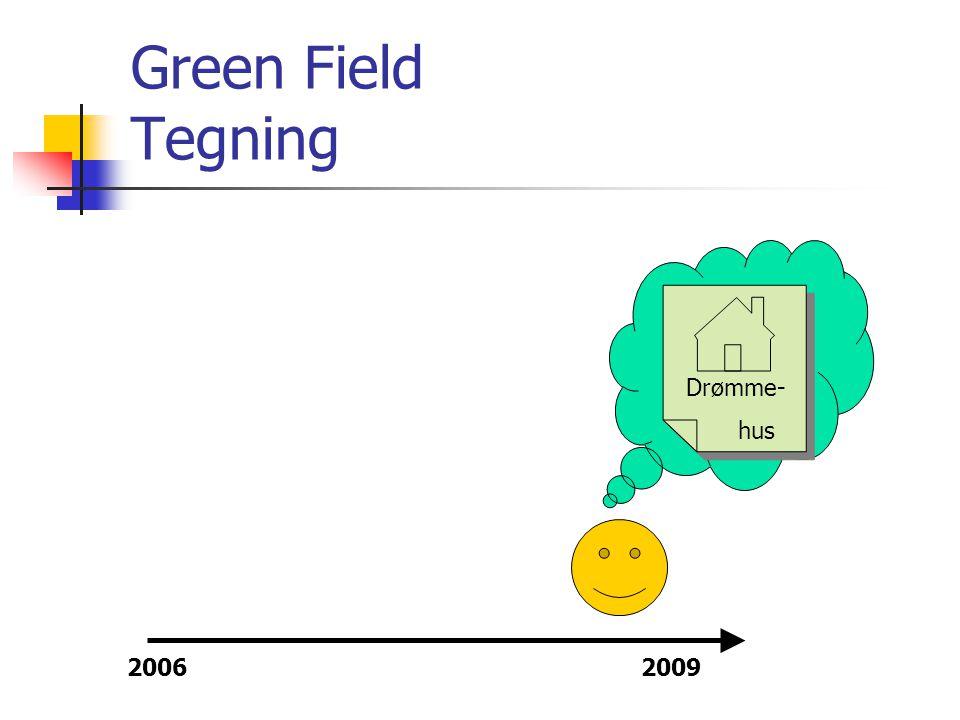 Green Field Tegning Drømme- hus 20062009