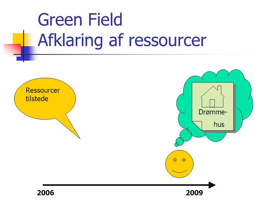 Green Field Byggeplaner Drømme- hus Ressourcer tilstede Bygge- Planer 20062009
