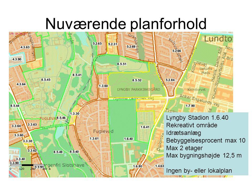 Nuværende planforhold Lyngby Stadion 1.6.40 Rekreativt område Idrætsanlæg Bebyggelsesprocent max 10 Max 2 etager Max bygningshøjde 12,5 m Ingen by- eller lokalplan