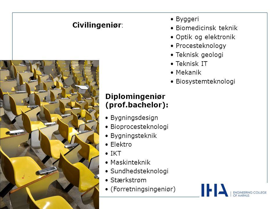 Diplomingeniør (prof.bachelor): • Bygningsdesign • Bioprocesteknologi • Bygningsteknik • Elektro • IKT • Maskinteknik • Sundhedsteknologi • Stærkstrøm • (Forretningsingeniør) • Byggeri • Biomedicinsk teknik • Optik og elektronik • Procesteknology • Teknisk geologi • Teknisk IT • Mekanik • Biosystemteknologi Civilingeniør :