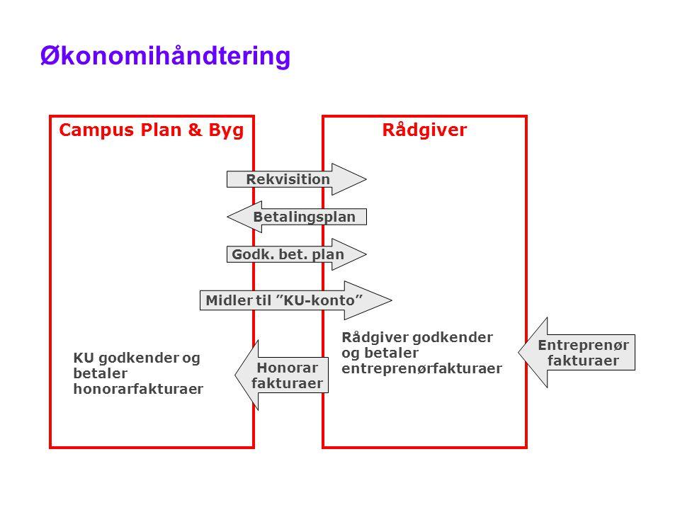 Økonomihåndtering Campus Plan & BygRådgiver Rekvisition Betalingsplan Godk.