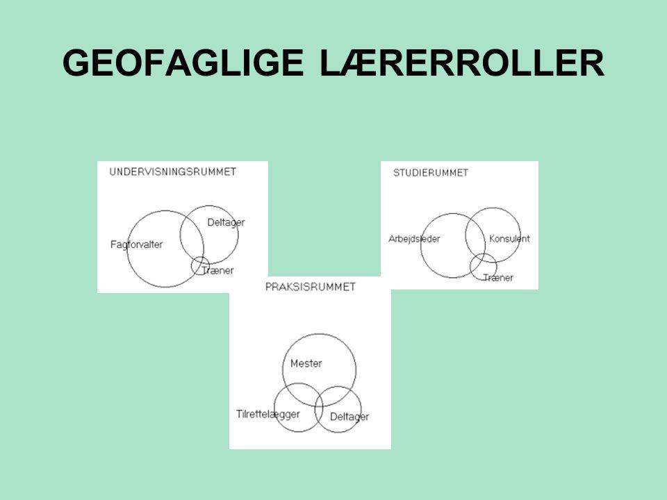 GEOFAGLIGE LÆRERROLLER