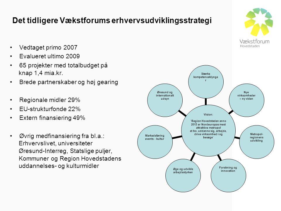 Det tidligere Vækstforums erhvervsudviklingsstrategi • Vedtaget primo 2007 • Evalueret ultimo 2009 • 65 projekter med totalbudget på knap 1,4 mia.kr.