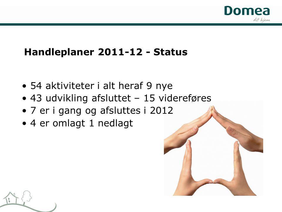 Handleplaner 2011-12 - Status • 54 aktiviteter i alt heraf 9 nye • 43 udvikling afsluttet – 15 videreføres • 7 er i gang og afsluttes i 2012 • 4 er omlagt 1 nedlagt
