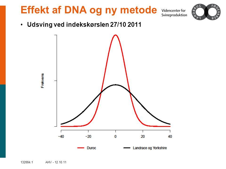 132884.1 AHV - 12.10.11 Effekt af DNA og ny metode •Udsving ved indekskørslen 27/10 2011