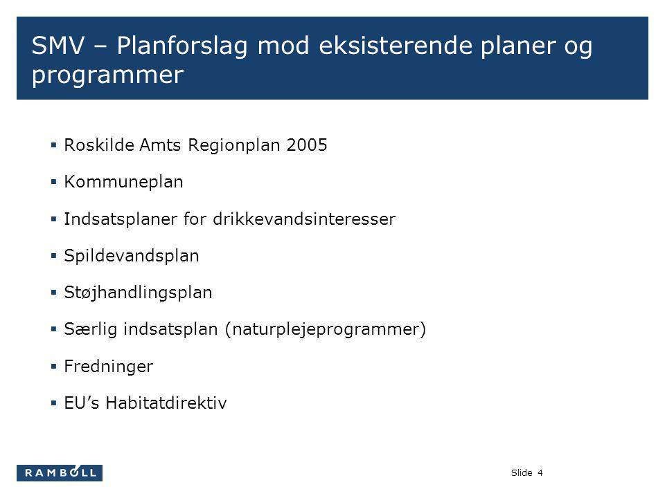 Slide4 SMV – Planforslag mod eksisterende planer og programmer  Roskilde Amts Regionplan 2005  Kommuneplan  Indsatsplaner for drikkevandsinteresser  Spildevandsplan  Støjhandlingsplan  Særlig indsatsplan (naturplejeprogrammer)  Fredninger  EU's Habitatdirektiv