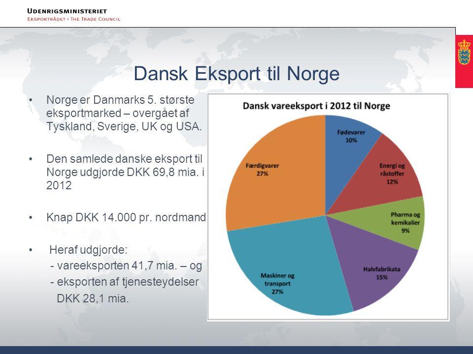 Dansk Eksport til Norge •Norge er Danmarks 5.
