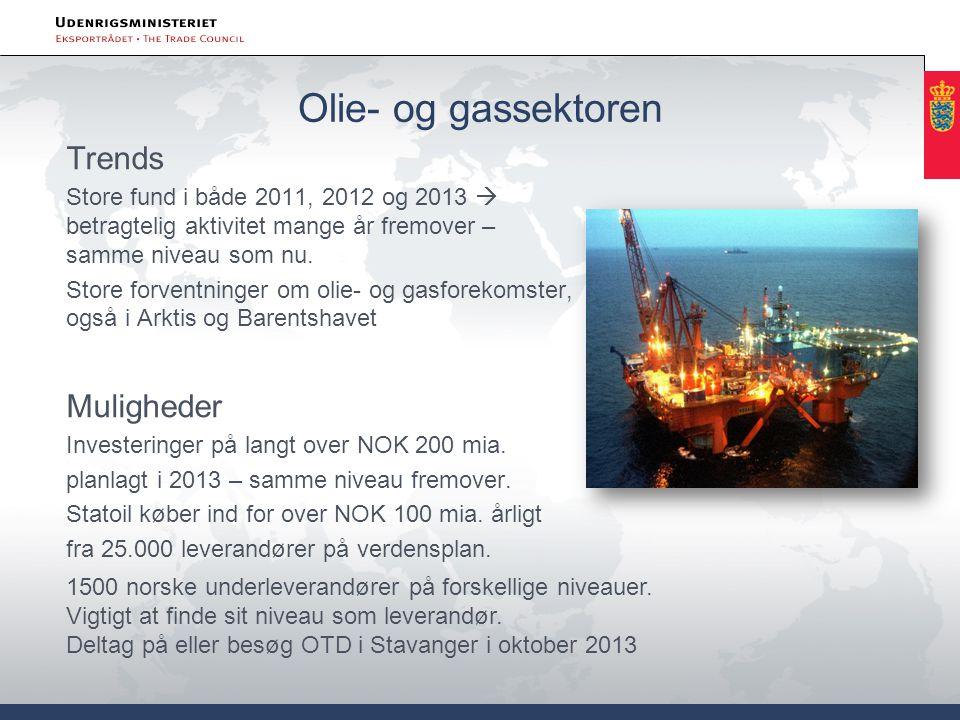 Olie- og gassektoren Trends Store fund i både 2011, 2012 og 2013  betragtelig aktivitet mange år fremover – samme niveau som nu.