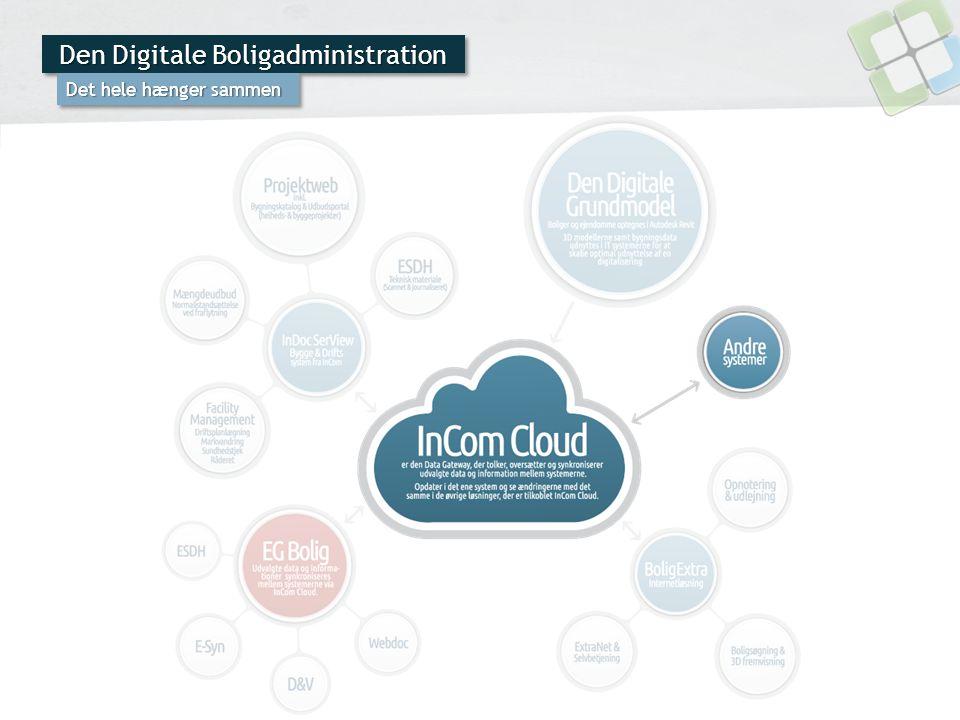 Den Digitale Boligadministration Det hele hænger sammen