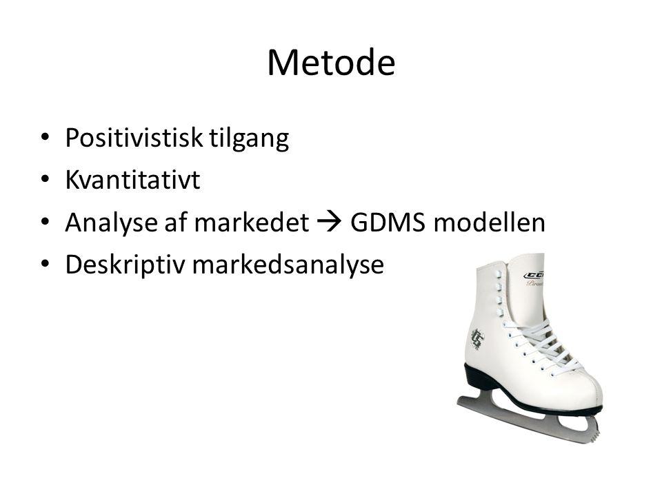 Metode • Positivistisk tilgang • Kvantitativt • Analyse af markedet  GDMS modellen • Deskriptiv markedsanalyse